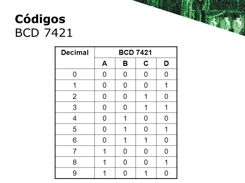 Códigos BCD 7421 Decimal BCD 7421 A B C D 1 2 3 4 5 6 7 8 9