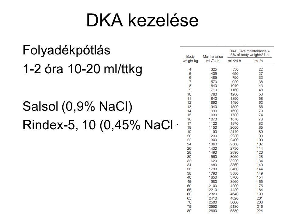 DKA kezelése Folyadékpótlás 1-2 óra 10-20 ml/ttkg Salsol (0,9% NaCl)