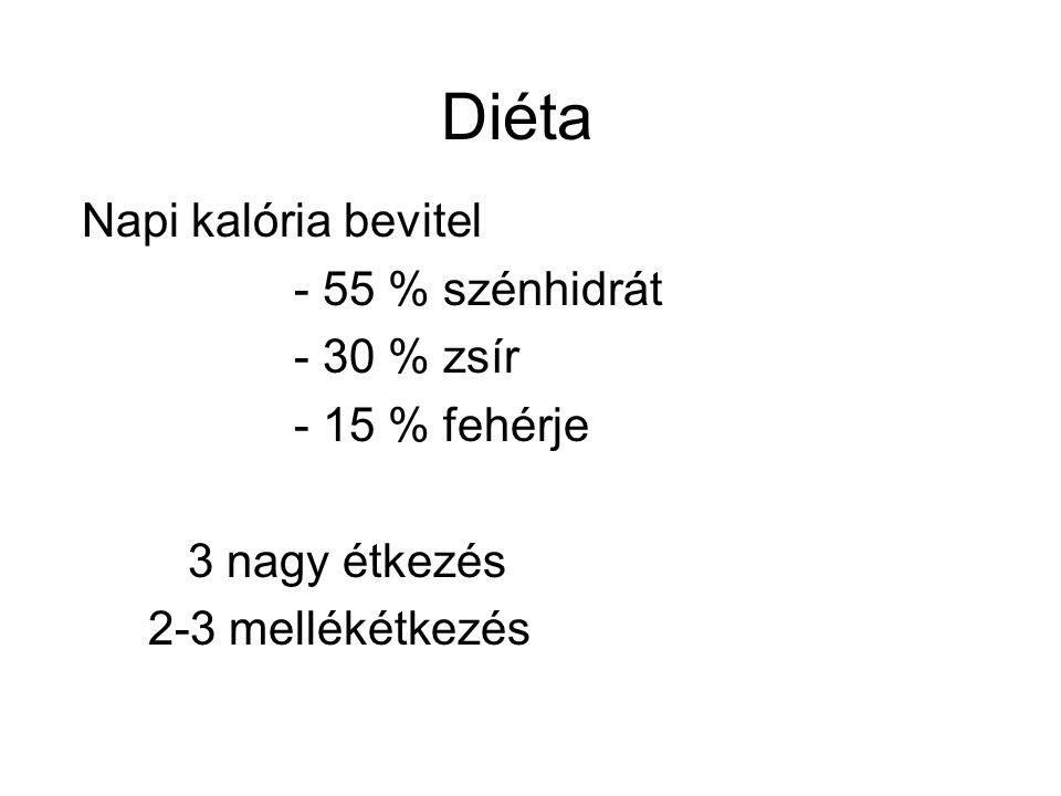 Diéta Napi kalória bevitel - 55 % szénhidrát - 30 % zsír