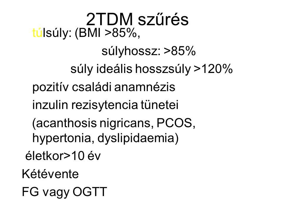 2TDM szűrés túlsúly: (BMI >85%, súlyhossz: >85%