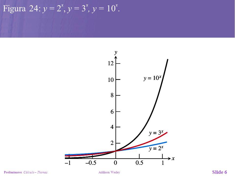 Figura 24: y = 2x, y = 3x, y = 10x.
