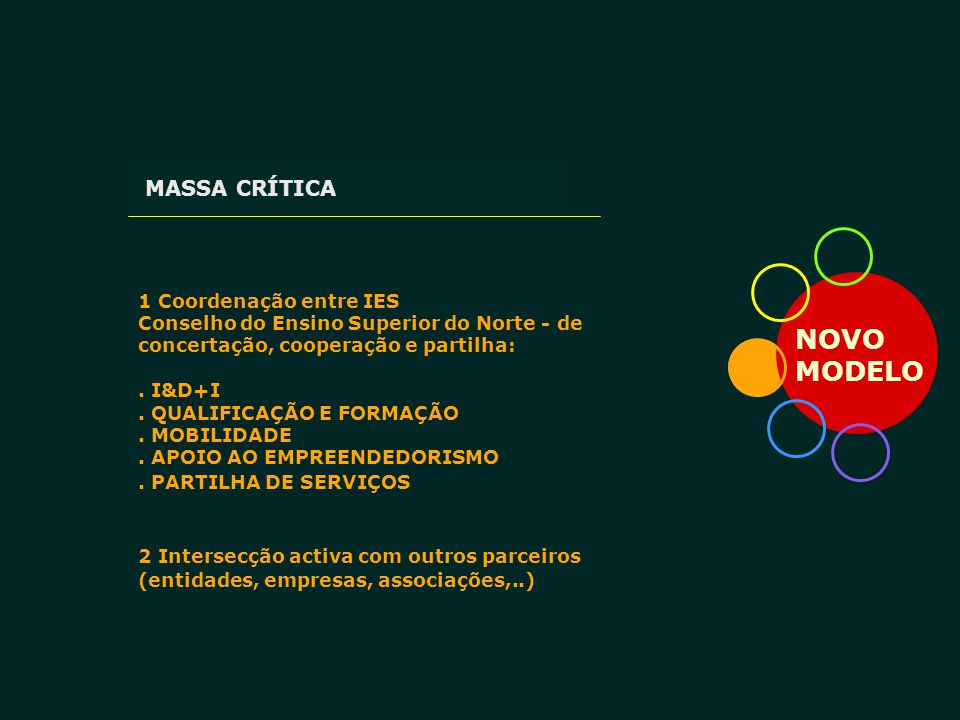 NOVO MODELO MASSA CRÍTICA 1 Coordenação entre IES