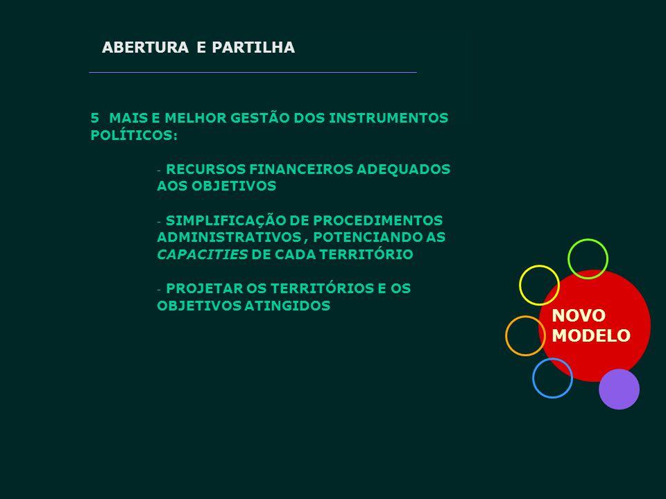 NOVO MODELO ABERTURA E PARTILHA
