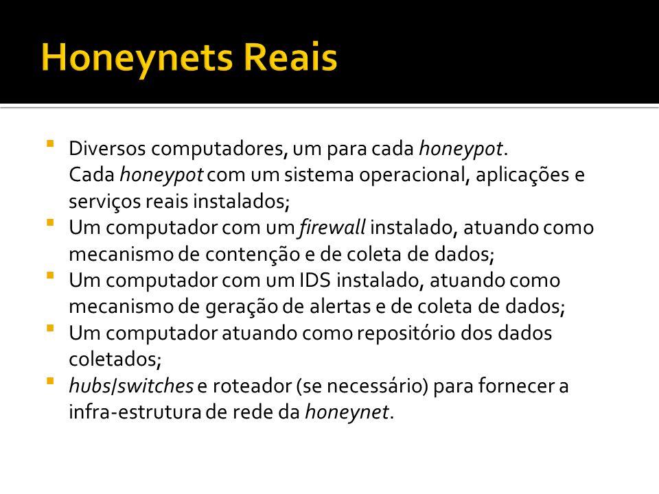 Honeynets Reais Diversos computadores, um para cada honeypot. Cada honeypot com um sistema operacional, aplicações e serviços reais instalados;