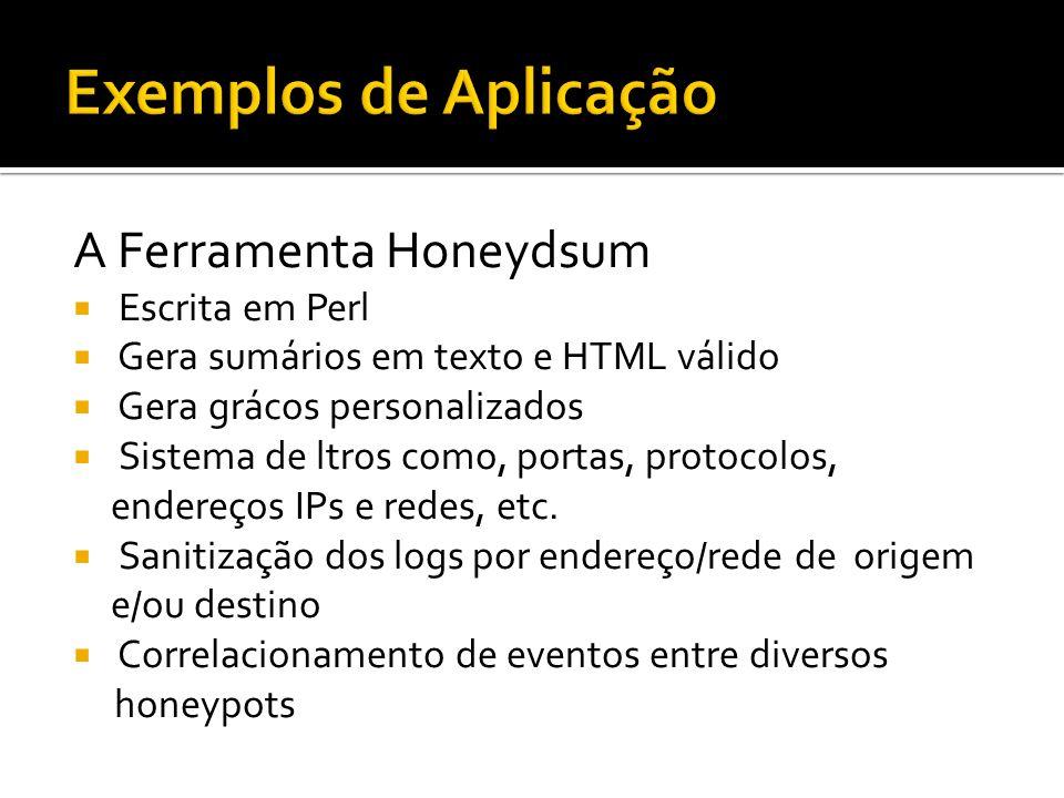 Exemplos de Aplicação A Ferramenta Honeydsum Escrita em Perl