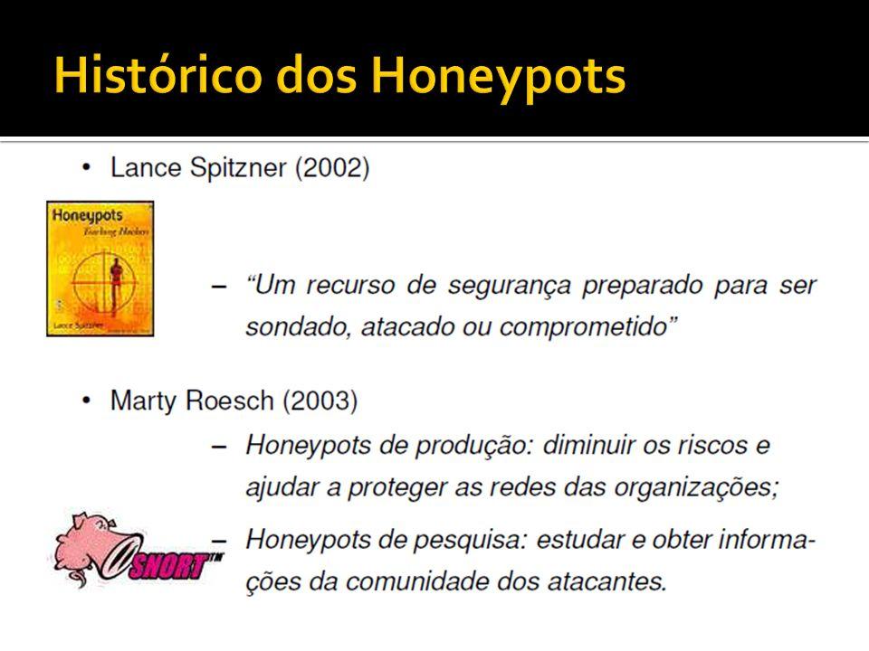 Histórico dos Honeypots