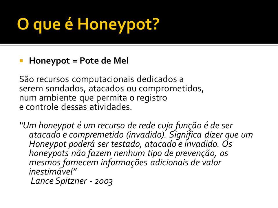 O que é Honeypot Honeypot = Pote de Mel