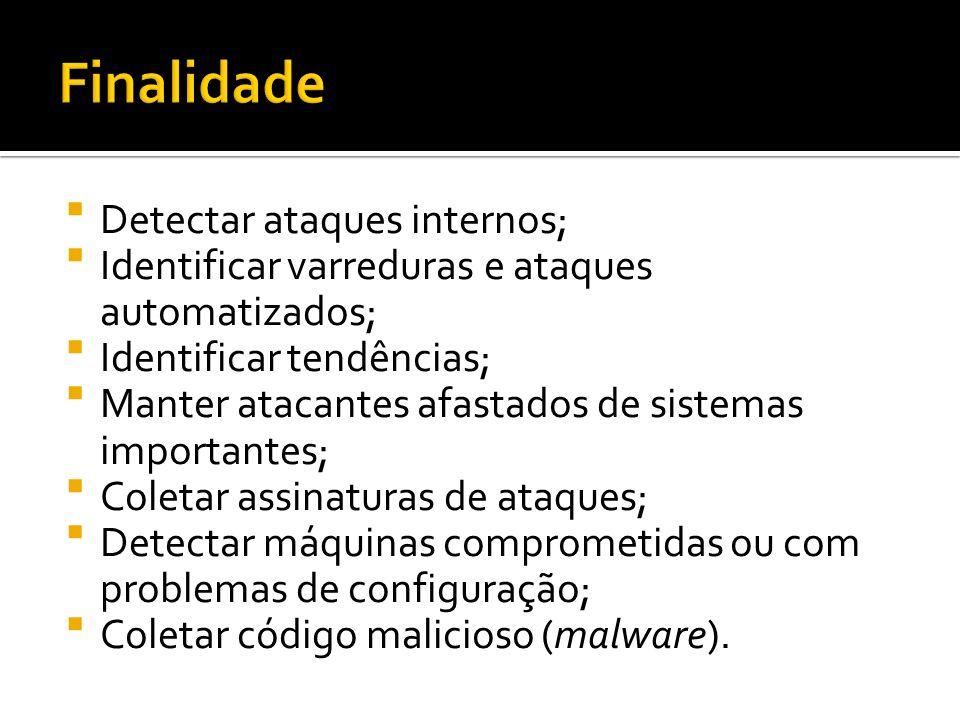 Finalidade Detectar ataques internos;