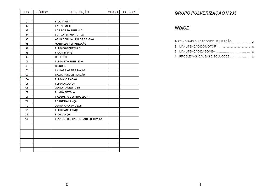 GRUPO PULVERIZAÇÃO H 235 INDICE 8 1