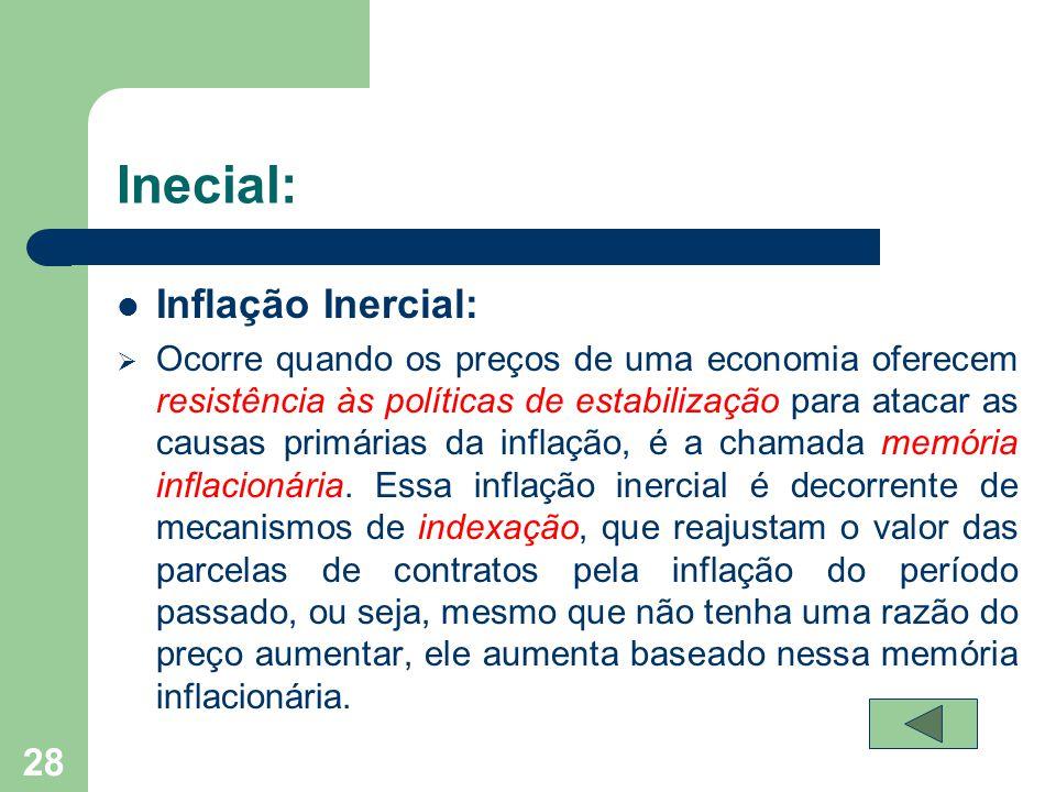 Inecial: Inflação Inercial: