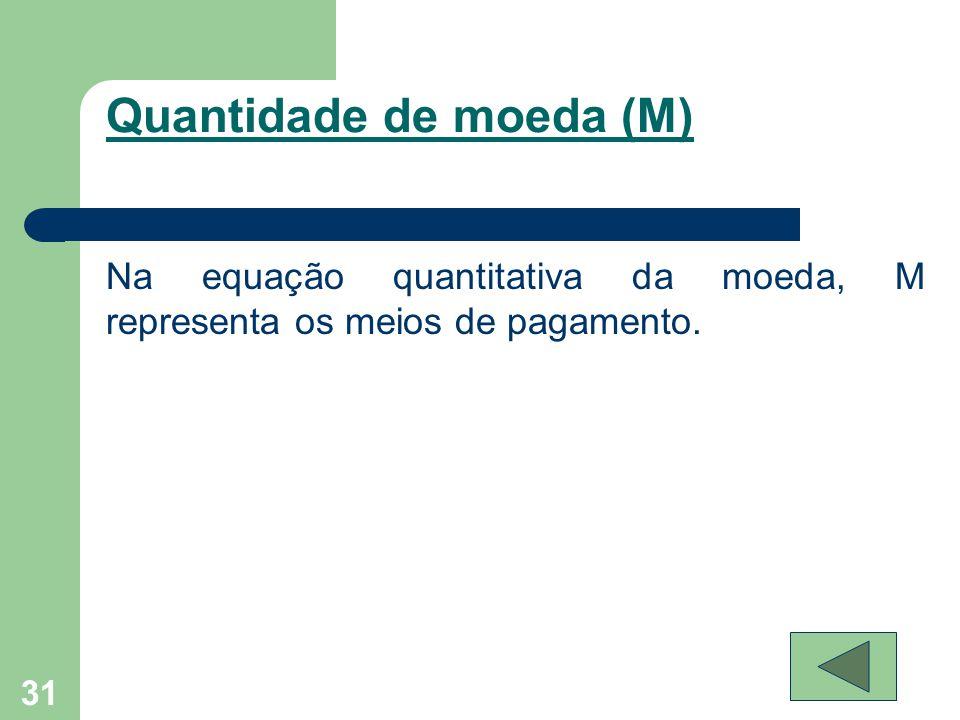 Quantidade de moeda (M)