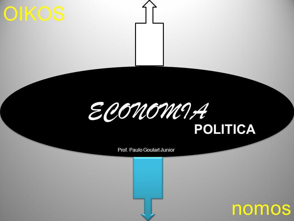 OIKOS ECONOMIA POLITICA Prof. Paulo Goulart Junior nomos