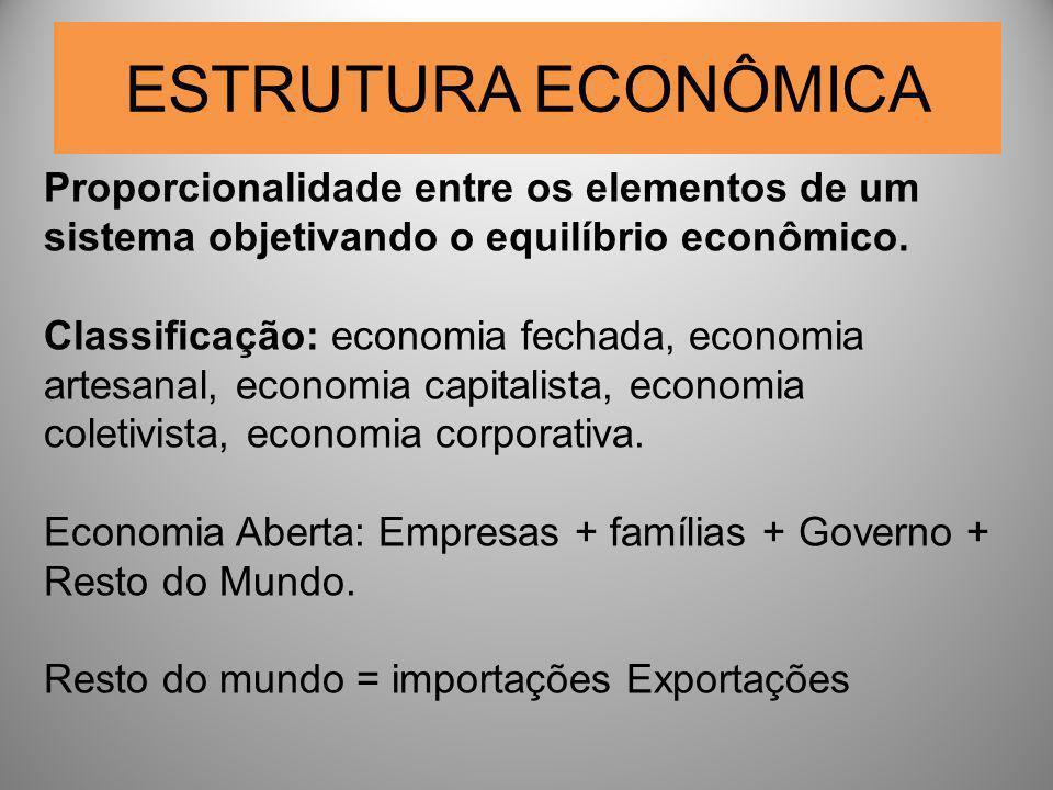 ESTRUTURA ECONÔMICA Proporcionalidade entre os elementos de um sistema objetivando o equilíbrio econômico.