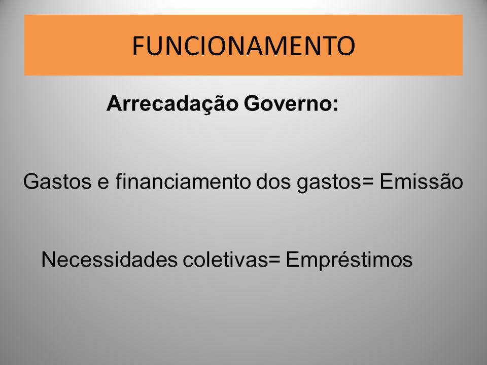 FUNCIONAMENTO Arrecadação Governo: