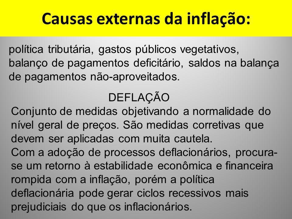 Causas externas da inflação: