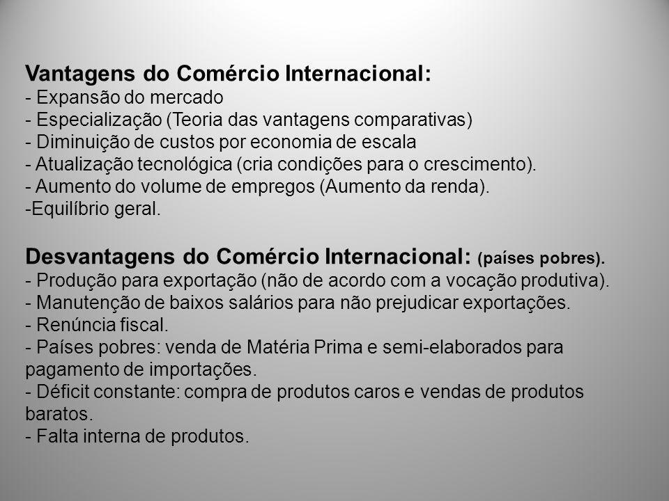 Vantagens do Comércio Internacional: