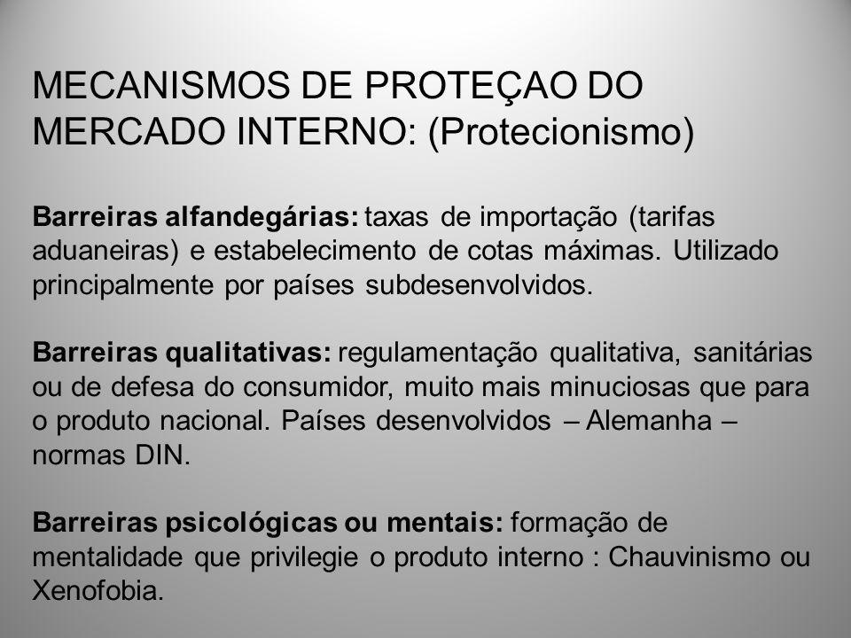 MECANISMOS DE PROTEÇAO DO MERCADO INTERNO: (Protecionismo)