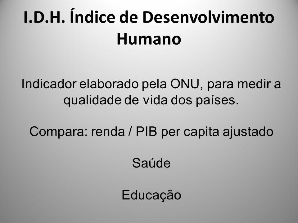 I.D.H. Índice de Desenvolvimento Humano
