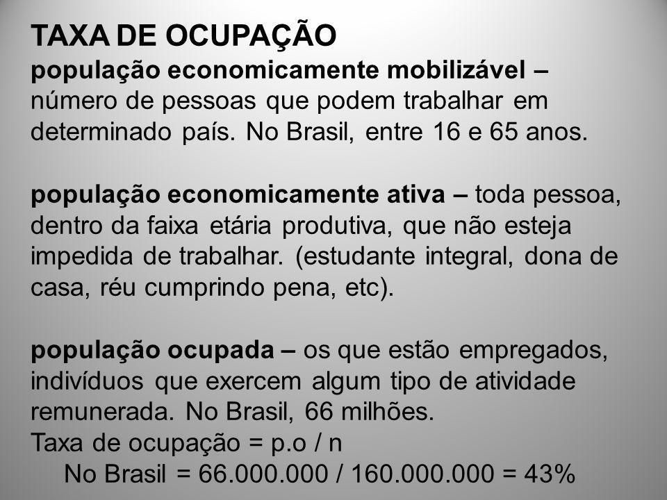TAXA DE OCUPAÇÃO população economicamente mobilizável – número de pessoas que podem trabalhar em determinado país. No Brasil, entre 16 e 65 anos.