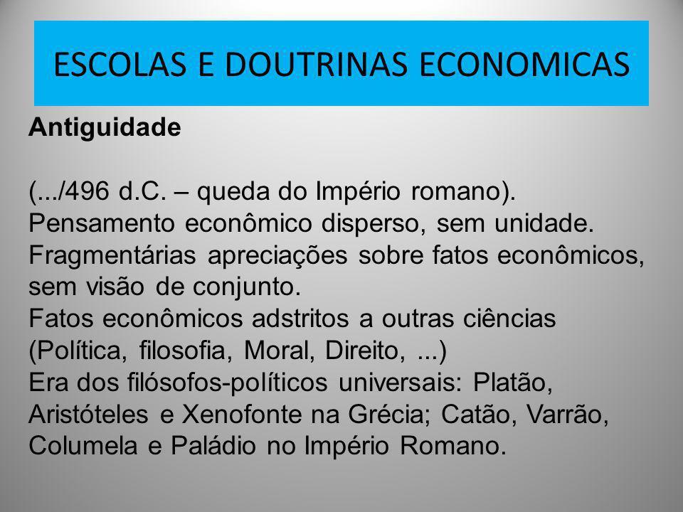 ESCOLAS E DOUTRINAS ECONOMICAS