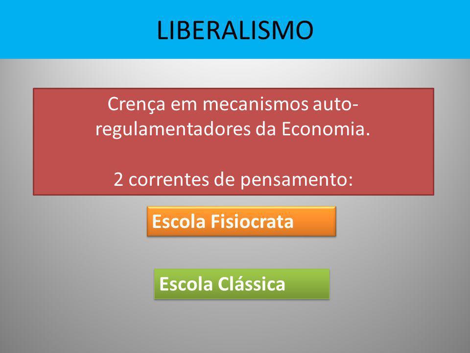 LIBERALISMO Crença em mecanismos auto-regulamentadores da Economia.