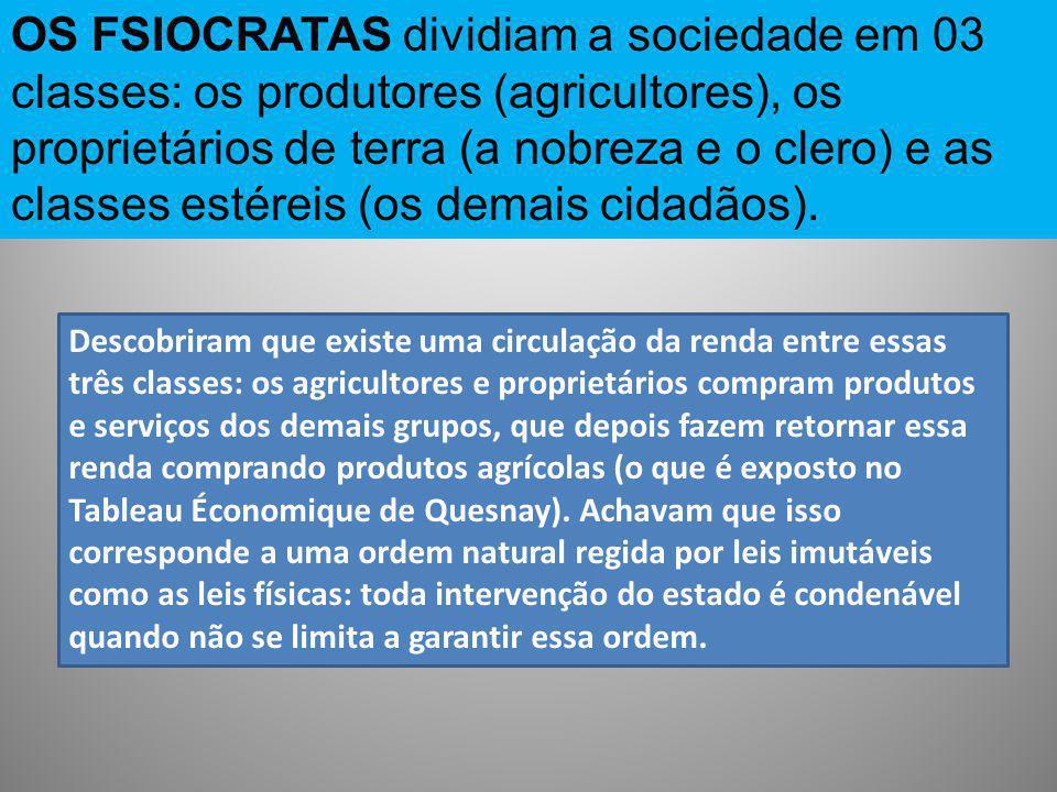 OS FSIOCRATAS dividiam a sociedade em 03 classes: os produtores (agricultores), os proprietários de terra (a nobreza e o clero) e as classes estéreis (os demais cidadãos).