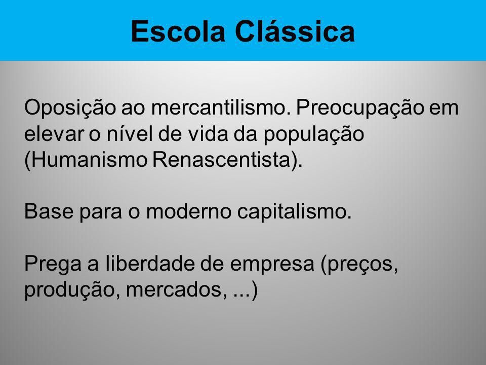 Escola Clássica Oposição ao mercantilismo. Preocupação em elevar o nível de vida da população (Humanismo Renascentista).