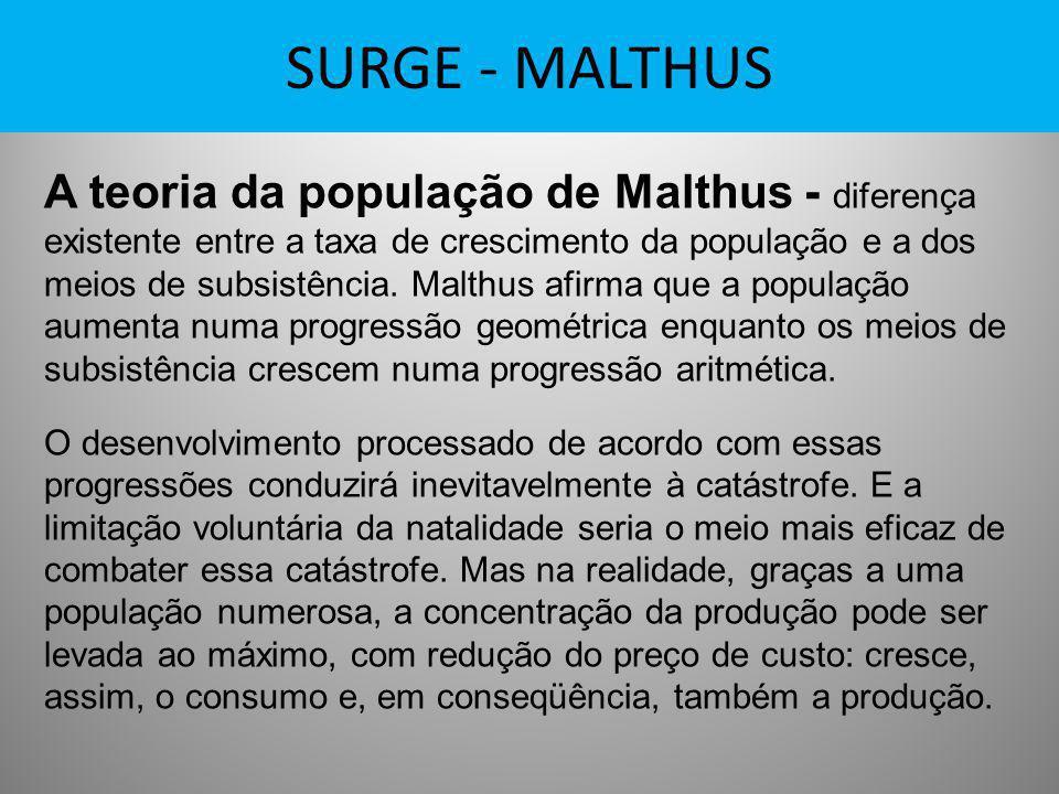 SURGE - MALTHUS