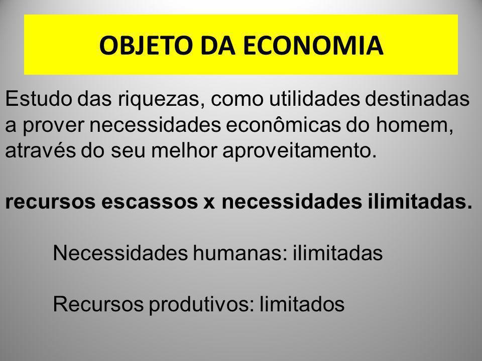 OBJETO DA ECONOMIA Estudo das riquezas, como utilidades destinadas a prover necessidades econômicas do homem, através do seu melhor aproveitamento.