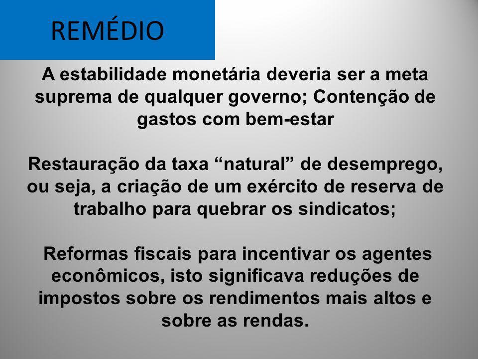 REMÉDIO A estabilidade monetária deveria ser a meta suprema de qualquer governo; Contenção de gastos com bem-estar.