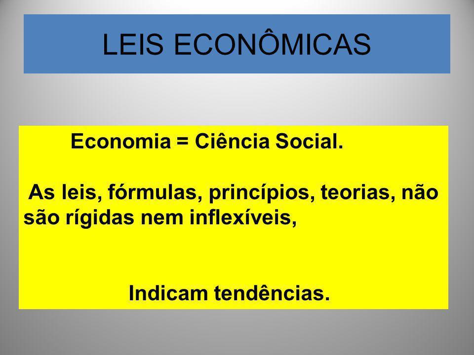 LEIS ECONÔMICAS Economia = Ciência Social.