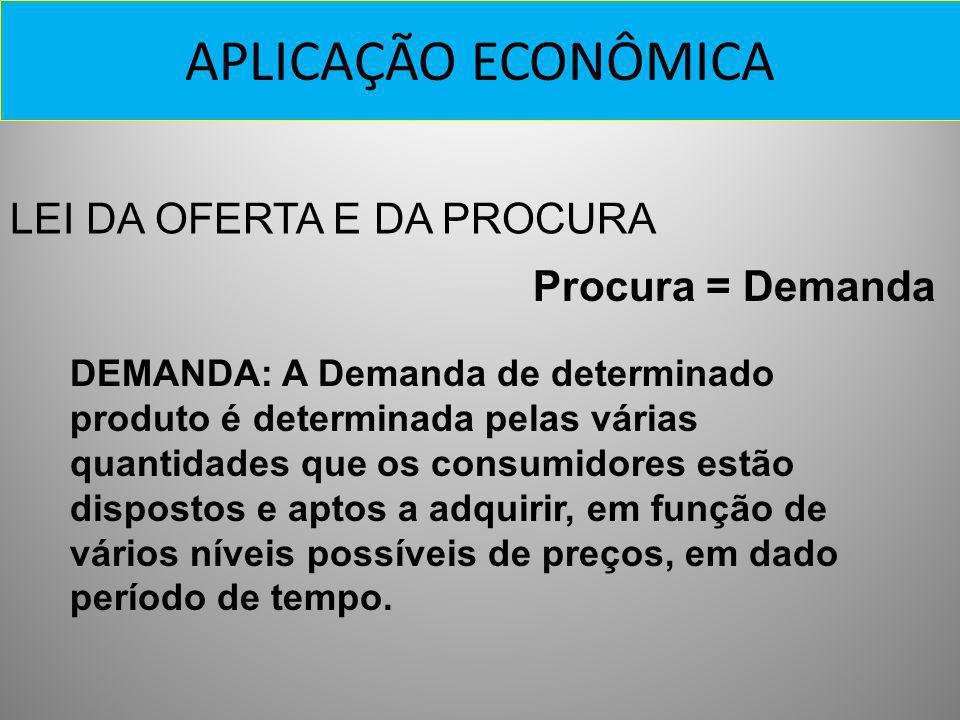 APLICAÇÃO ECONÔMICA LEI DA OFERTA E DA PROCURA Procura = Demanda