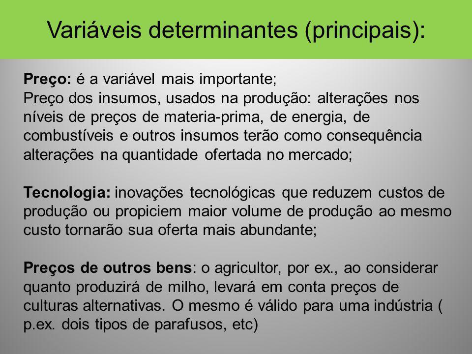 Variáveis determinantes (principais):