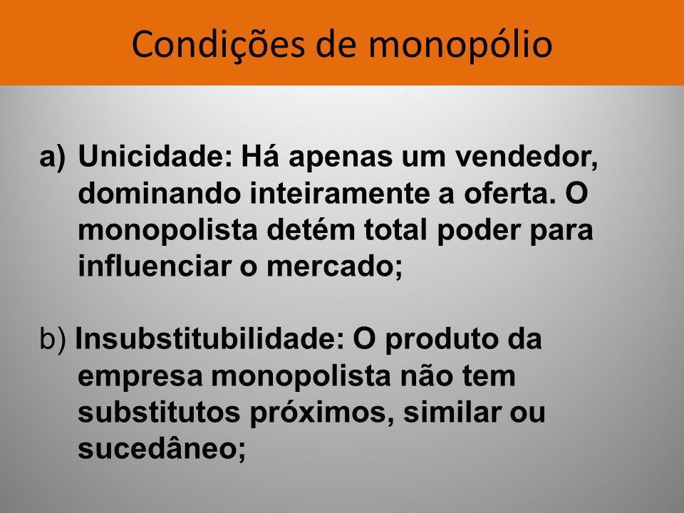 Condições de monopólio