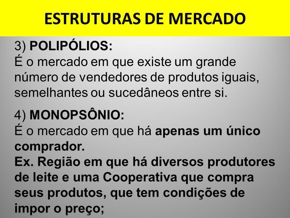 ESTRUTURAS DE MERCADO 3) POLIPÓLIOS: