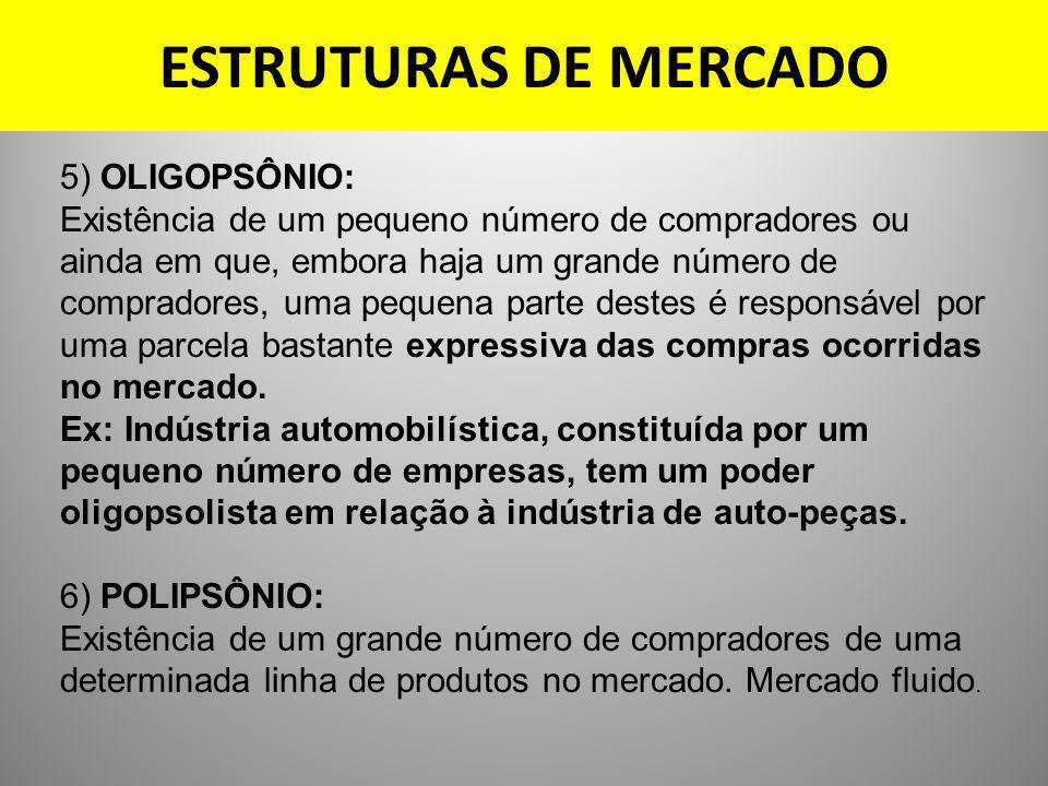 ESTRUTURAS DE MERCADO 5) OLIGOPSÔNIO: