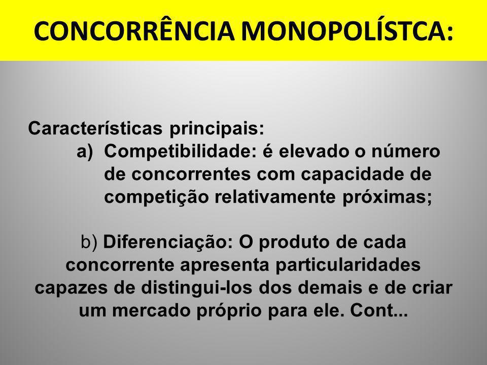 CONCORRÊNCIA MONOPOLÍSTCA: