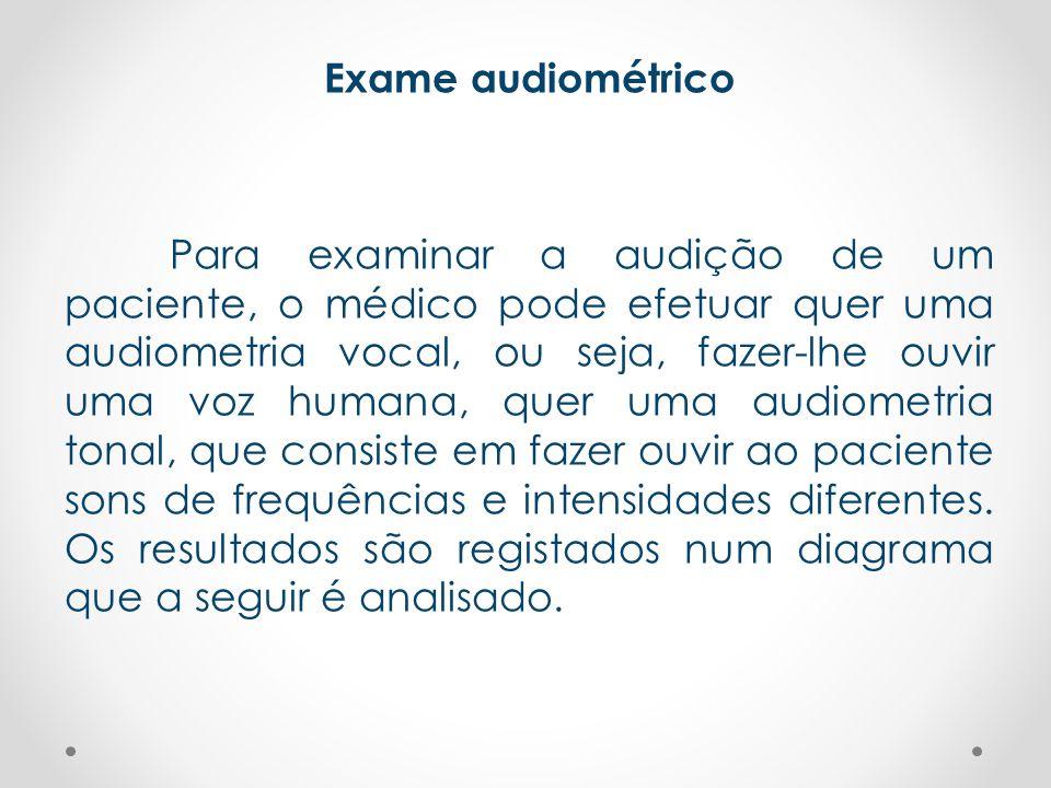 Exame audiométrico