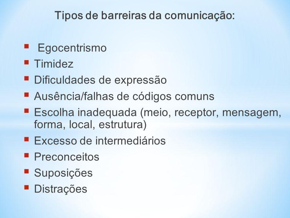Tipos de barreiras da comunicação: