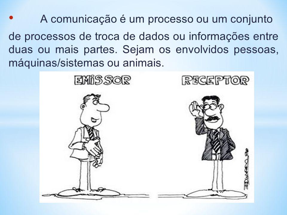 A comunicação é um processo ou um conjunto