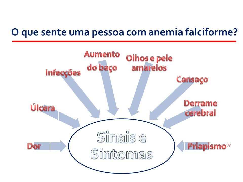 Sinais e Sintomas O que sente uma pessoa com anemia falciforme Dor