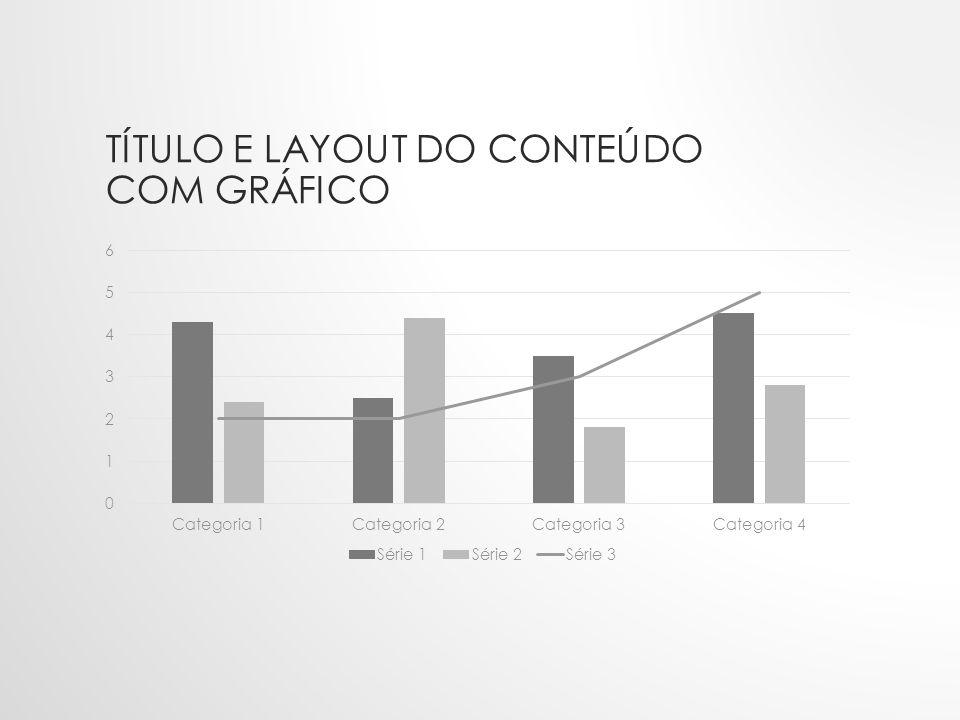 Título e layout do conteúdo com gráfico