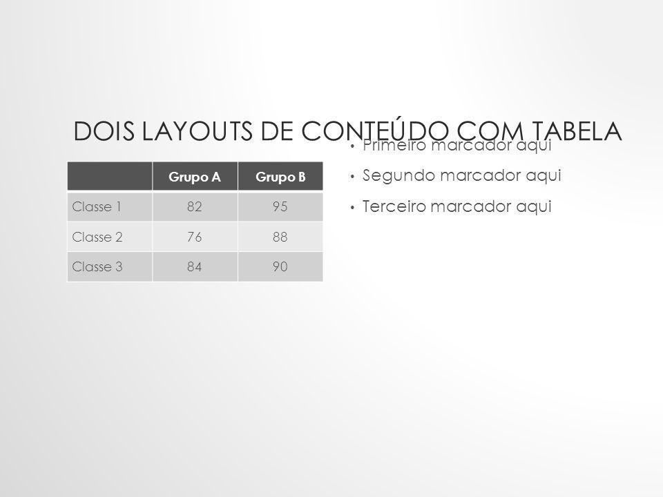 Dois layouts de conteúdo com tabela