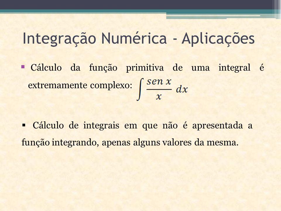Integração Numérica - Aplicações