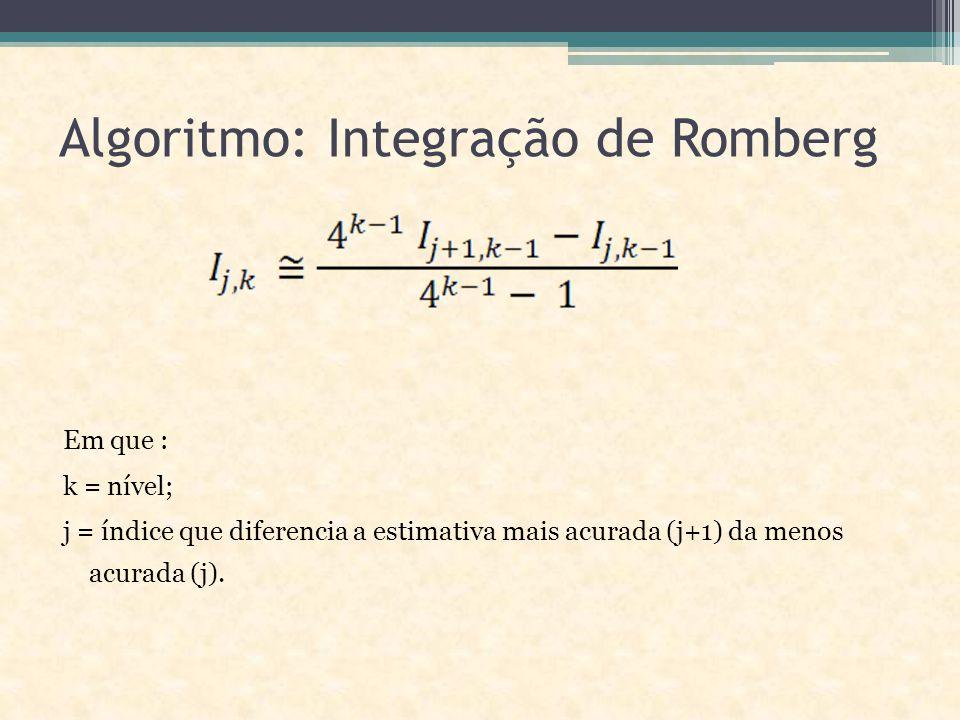 Algoritmo: Integração de Romberg