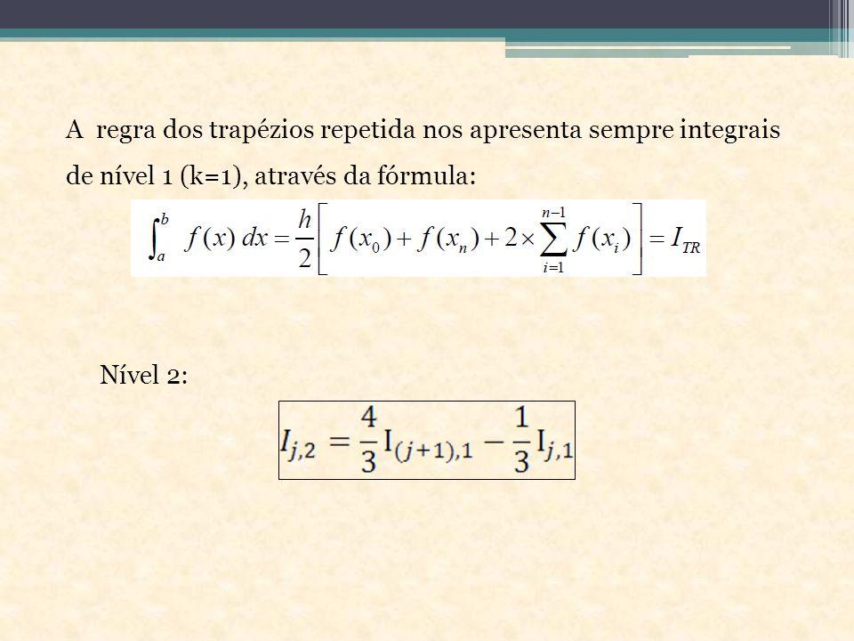 A regra dos trapézios repetida nos apresenta sempre integrais de nível 1 (k=1), através da fórmula: