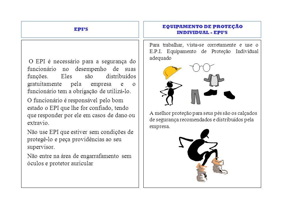 EQUIPAMENTO DE PROTEÇÃO INDIVIDUAL - EPI'S