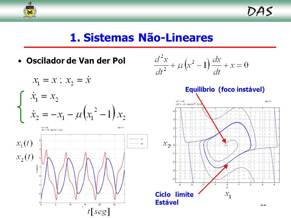 1. Sistemas Não-Lineares