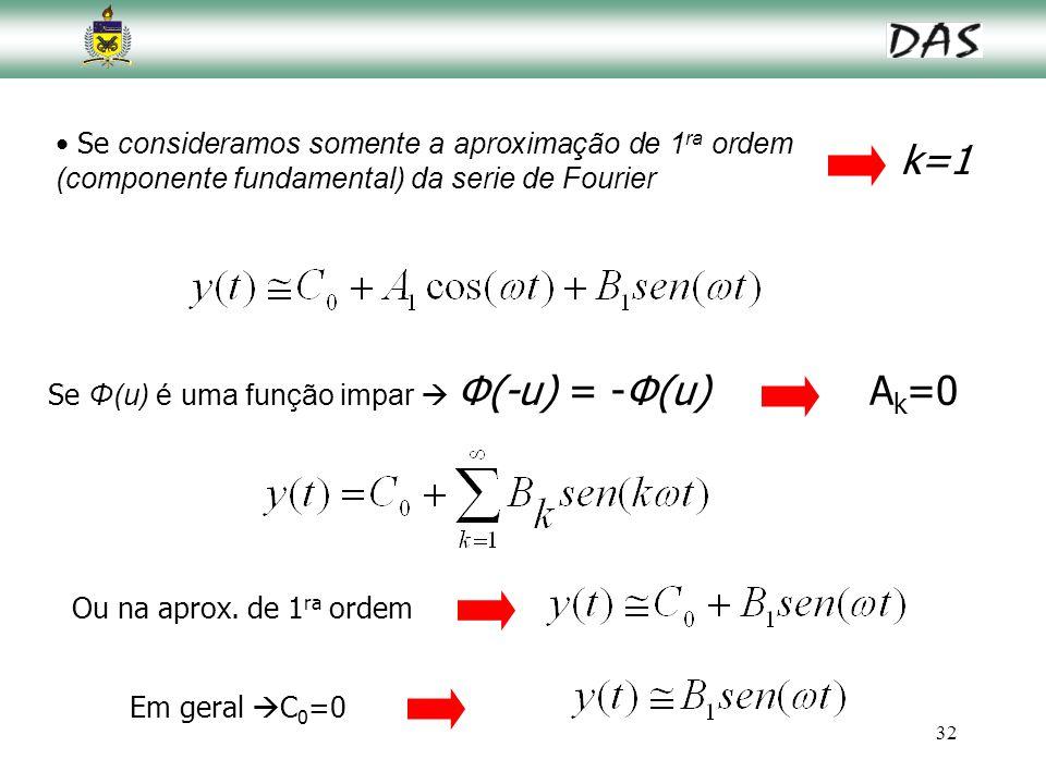 Se consideramos somente a aproximação de 1ra ordem (componente fundamental) da serie de Fourier