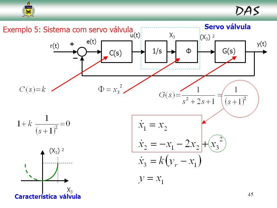 Exemplo 5: Sistema com servo válvula